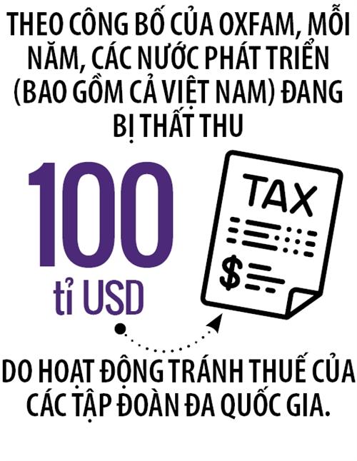 """Canh bao dong von FDI tu """"thien duong thue"""""""