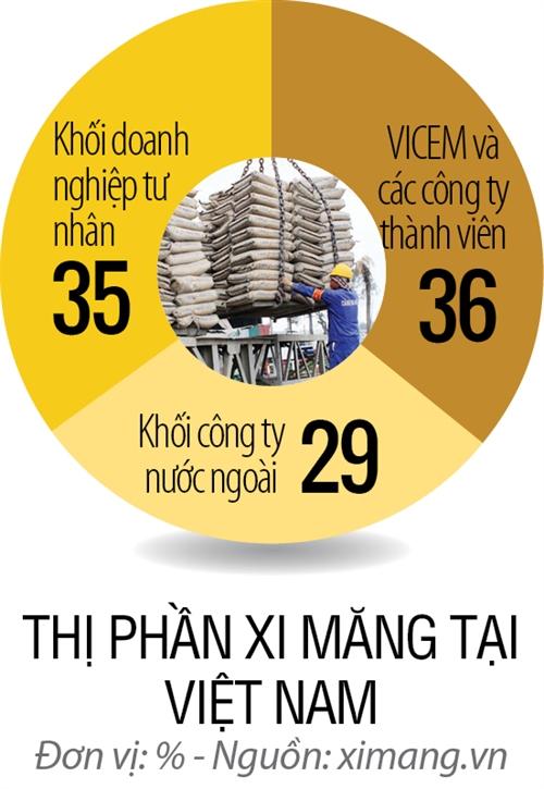 Xi mang Cong Thanh vo tran