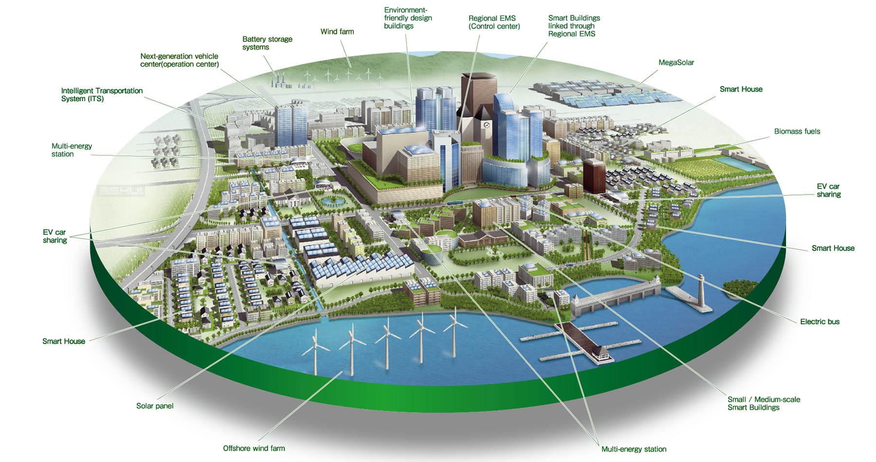 Xây dựng đô thị thông minh: Chỉ công nghệ là chưa đủ