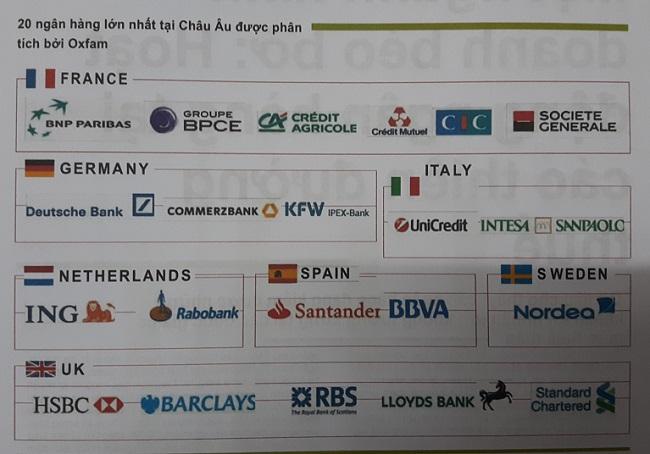 Lợi nhuận 20 ngân hàng lớn nhất châu Âu nằm ở 'thiên đường thuế'