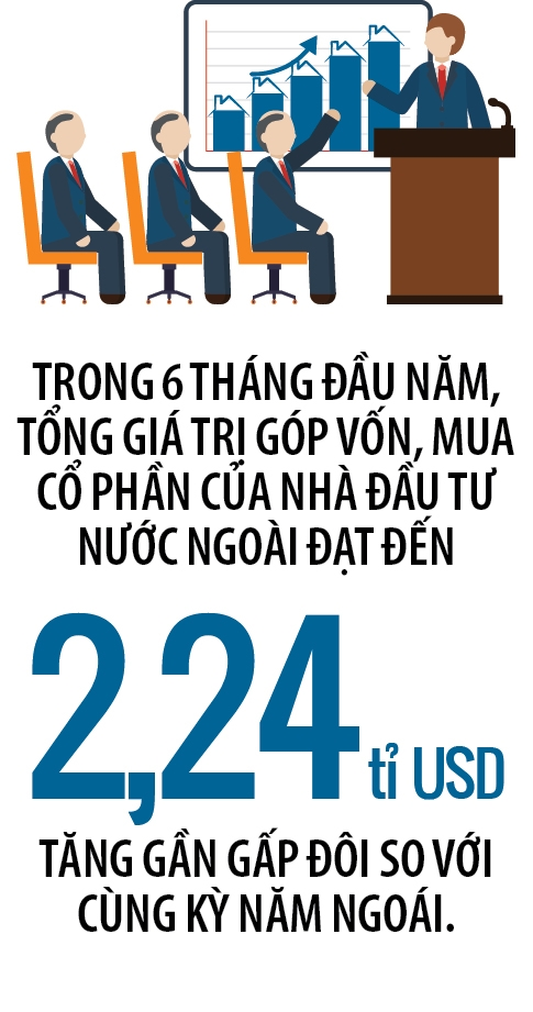 Dap diu song M&A bat dong san