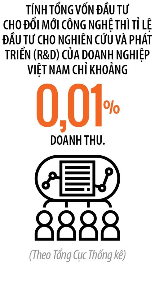 E-commerce va in 3D: Dong co moi cho xuat khau