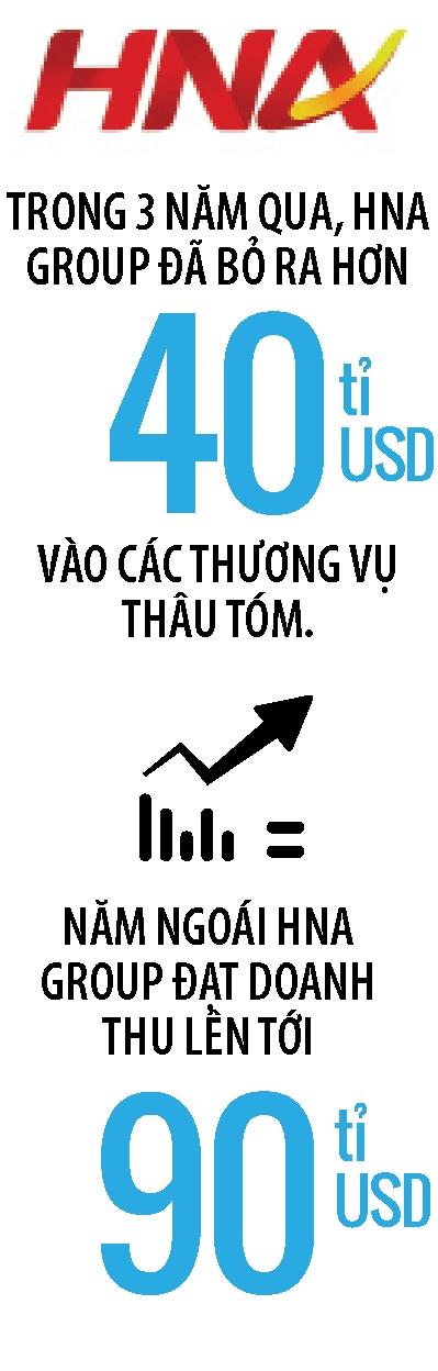 De che 100 ti USD cua Chen Feng