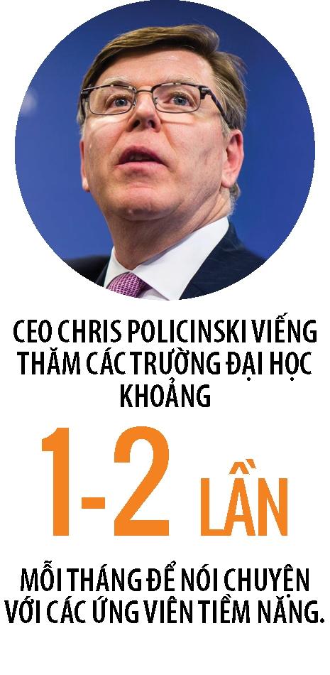 """Khi cac CEO """"tan cong"""" truong dai hoc"""