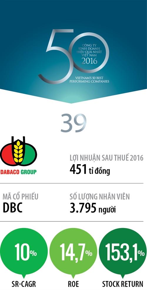 Top 50 2017: Cong ty Co phan Tap doan Dabaco Viet Nam