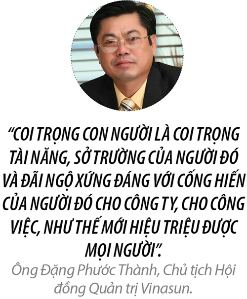 Top 50 2017: Cong ty Co phan Anh Duong Viet Nam