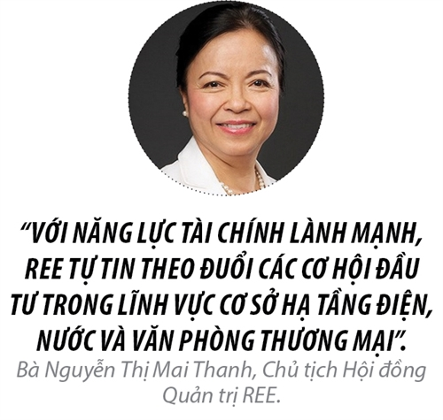 Top 50 2017: Cong ty Co phan Co dien lanh