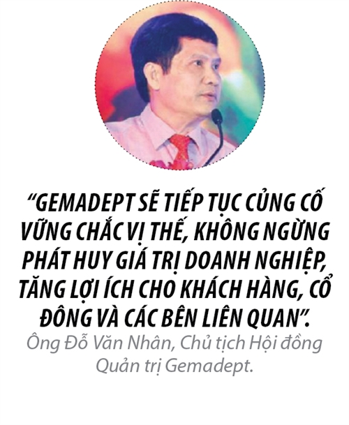 Top 50 2017: Cong ty Co phan Gemadept