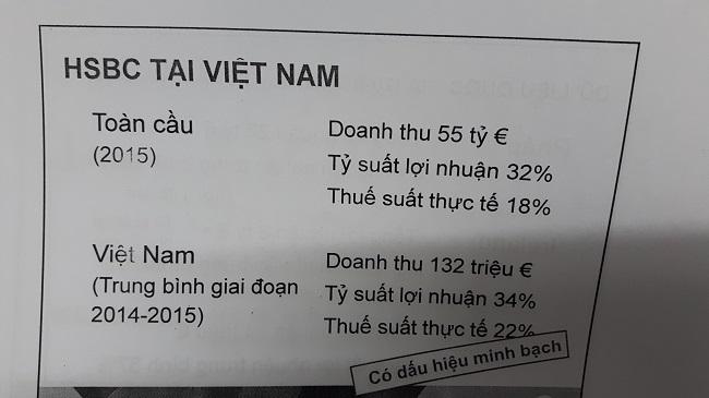 """du lieu cua to chuc oxfam cung cap cho thay, hoat dong cua ngan hang hsbc tai viet nam """"co dau hieu minh bach"""""""