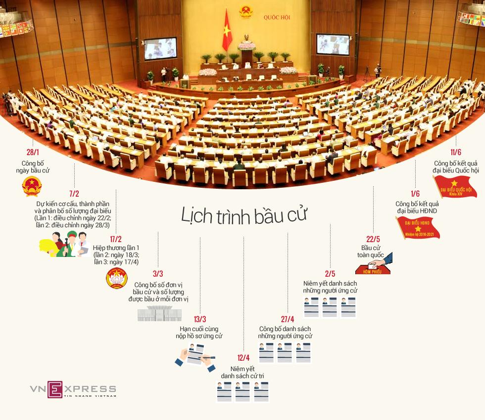 lich trinh bau cu quoc hoi va hoi dong nhan dan 2016