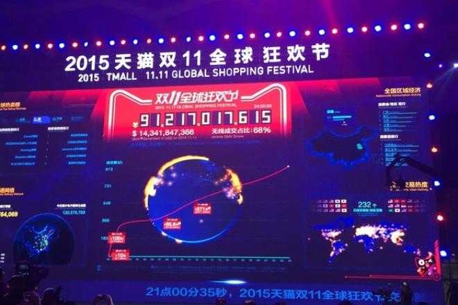 Alibaba phá vỡ kỷ lục của ngày lễ độc thân