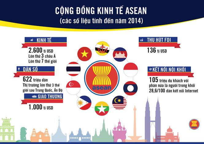 Từ nay đến 2033, ASEAN sẽ có thêm các cảng biển, sân bay và đường cao tốc nào?