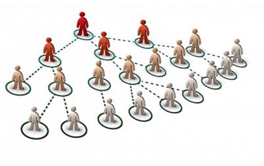 Doanh nghiệp bán hàng đa cấp phải ký quỹ tối thiểu 10 tỷ đồng