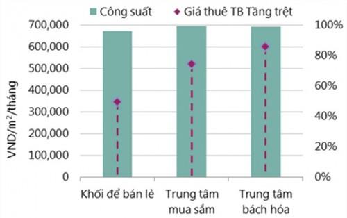 Thị trường BĐS Đà Nẵng đón sóng đầu tư mới