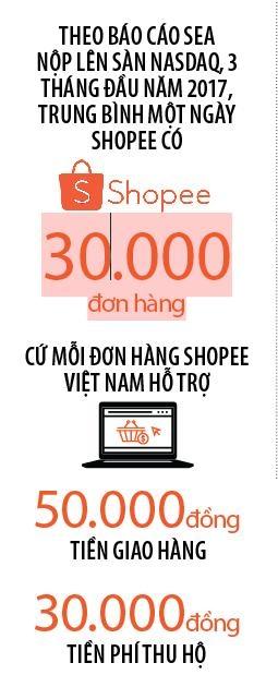 Thuong mai dien tu: Cua hep cho doanh nghiep Viet?