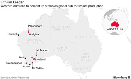 Các mỏ Lithium lớn tập trung ở phía Tây Australia