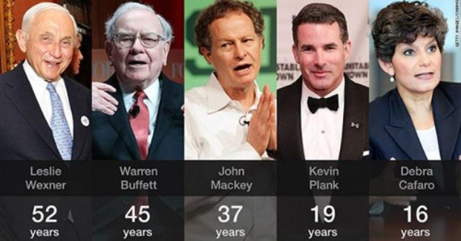Vì sao các CEO ở Mỹ ngày càng già?