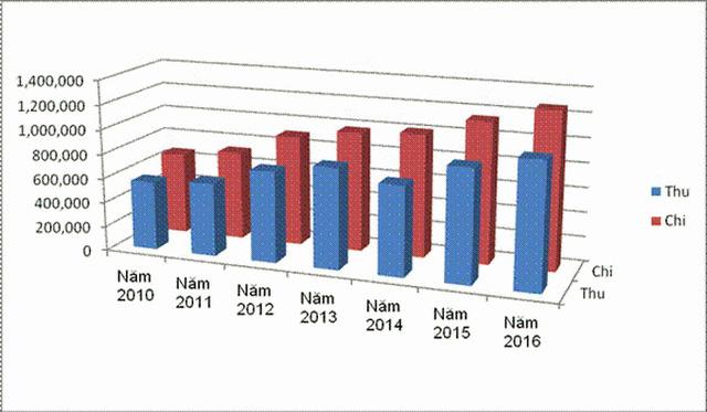 Tin kinh tế đọc nhanh tối 22-09-2017