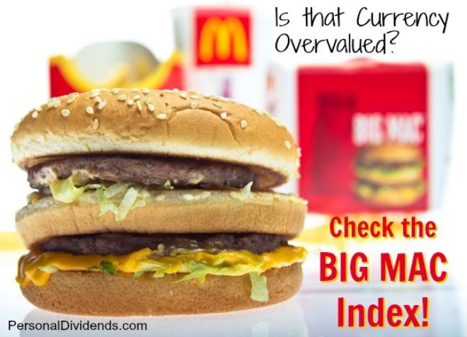 Chỉ số Big Mac: Tiền đồng bị định giá thấp 45,8%