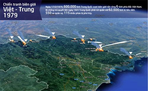 GS Vũ Dương Ninh: 'Cuộc chiến biên giới phía bắc trong SGK đã bị sửa từ 4 trang thành 11 dòng'