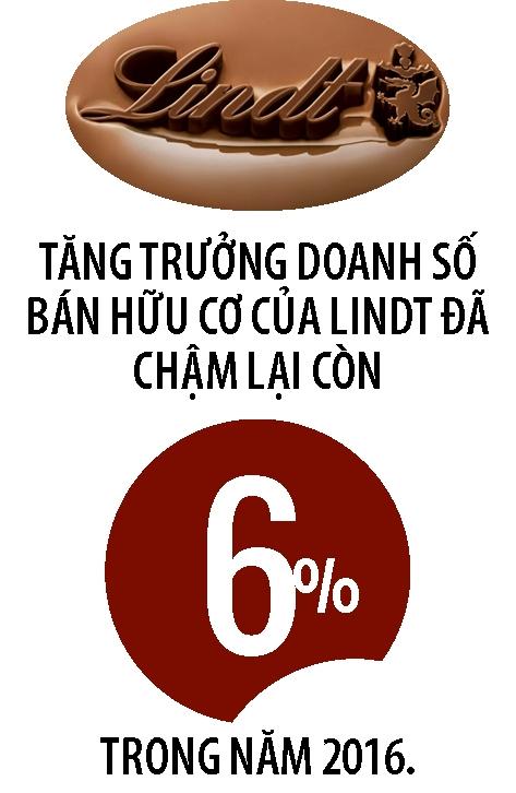 Chocolate Thuy Si: Co kip niu keo tuoi thanh xuan?