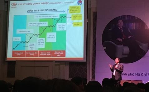 Chủ tịch KIDO Trần Kim Thành kể chuyện bước qua khủng hoảng trong doanh nghiệp gia đình