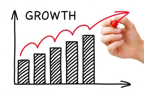 Doanh nghiệp tiếp tục lạc quan về triển vọng kinh doanh