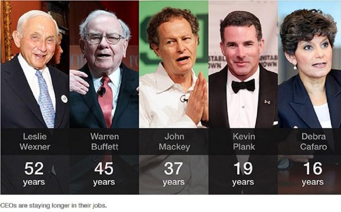 Ngày càng có nhiều CEO giống Warren Buffett