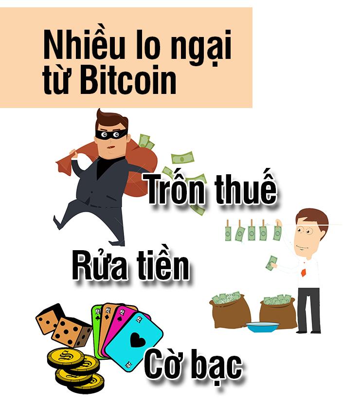 Giải mã sức mạnh của Bitcoin - Ảnh 8.