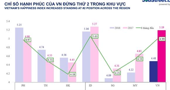 Du bao thi truong nhan luc Viet Nam nam 2018