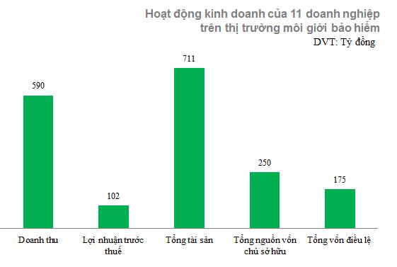 nguon: bo tai chinh