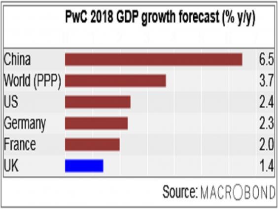 Tin kinh tế đọc nhanh sáng 20-12-2017