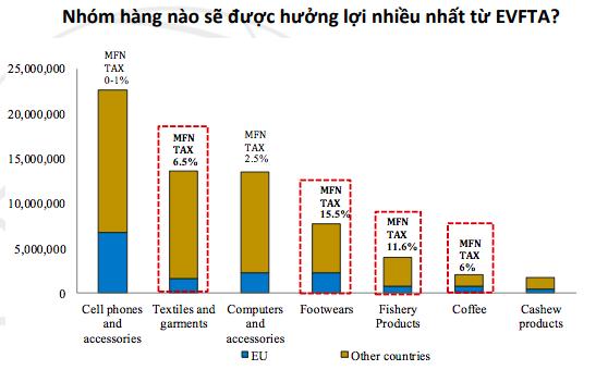 Kinh tế Việt Nam có thể trụ vững trước những rủi ro mang tính toàn cầu? - Ảnh 13.