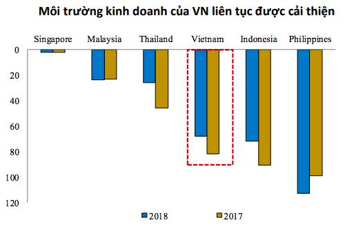 Kinh tế Việt Nam có thể trụ vững trước những rủi ro mang tính toàn cầu? - Ảnh 16.