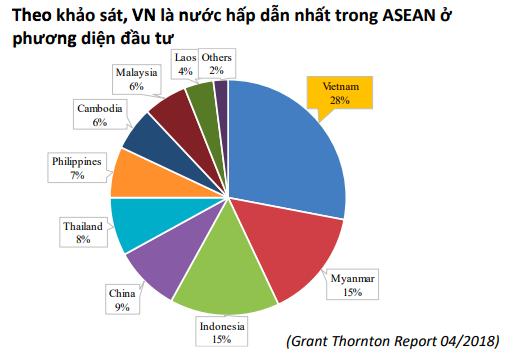 Kinh tế Việt Nam có thể trụ vững trước những rủi ro mang tính toàn cầu? - Ảnh 17.