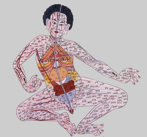 Kỳ bí y thuật Tây Tạng