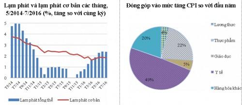 Tin Việt Nam - tin trong nước đọc nhanh trưa 03-08-2016