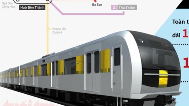 Tin tức tình hình Biển Đông trưa 06-09-2017: TP.HCM gọi vốn 6 dự án Metro - Trung Quốc không có cửa