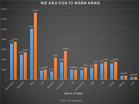 Tin Việt Nam - tin trong nước đọc nhanh 25-08-2016