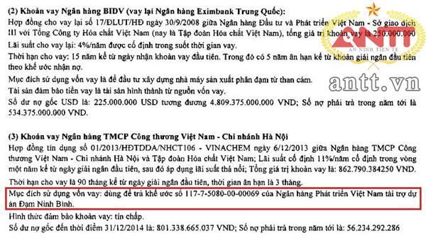vietinbank cho vinachem vay tien de thanh toan mot khoan no truoc do voi vdb. nguon: bctc rieng vinachem kiem toan 2014