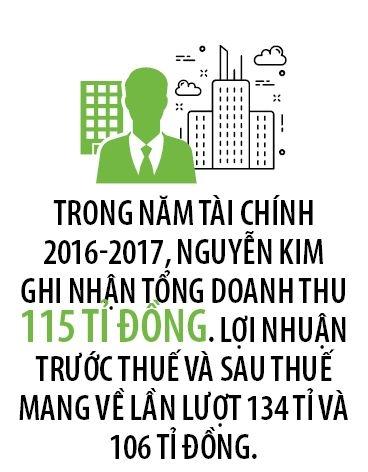Nguyen Kim sot sang thau tom Duoc Lam Dong va Giao thong Long An
