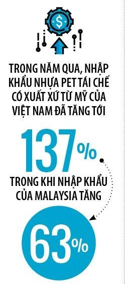 Rac tai che dich chuyen tu Trung Quoc sang Dong Nam A