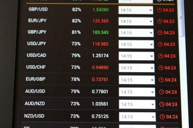 Sàn giao dịch ngoại hối uy tín Blue Bull Capital