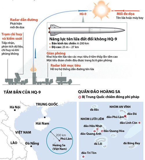 nang luc ten lua hq-9 cua trung quoc - nguon: reuters/do hoa: cong chinh