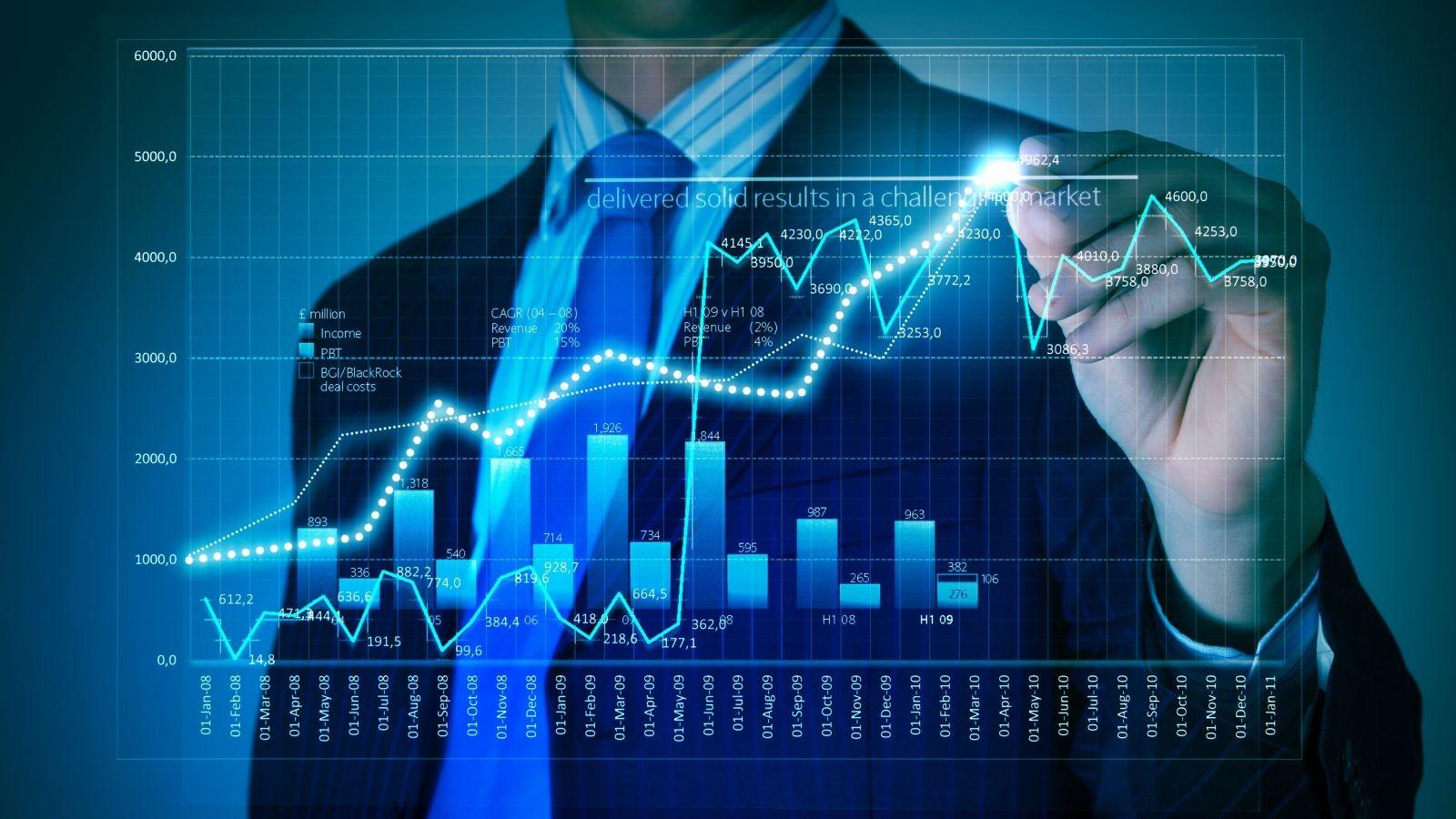 Phát triển thị trường chứng khoán phái sinh: Kinh nghiệm từ các nước châu Á