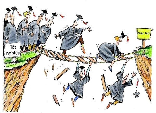 Hơn 36% số người thất nghiệp có bằng cấp