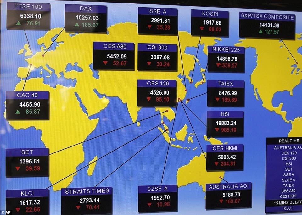 Cú sốc thị trường có thể đẩy thế giới vào suy thoái