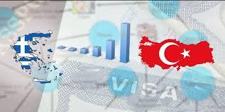 Một số quy định về quy tắc xuất xứ hàng hóa ở Thổ Nhĩ Kỳ