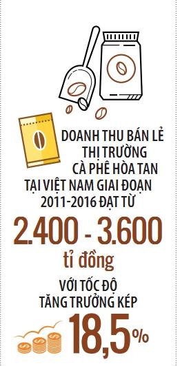 Trung Nguyen tinh lon o nuoc ngoai