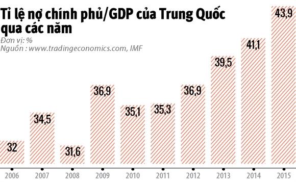 Khủng hoảng Trung Quốc cận kề: Việt Nam bị ảnh hưởng ra sao?